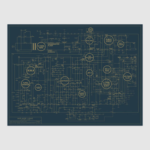 Dorothy hip hop love blueprint a history of hip hop bleep hip hop love blueprint a history of hip hop malvernweather Image collections